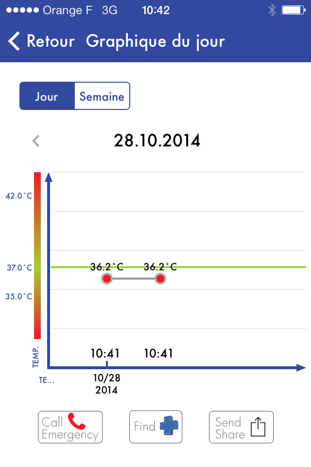 Test de mythermo de bewell connect - Application pour prendre la temperature ...